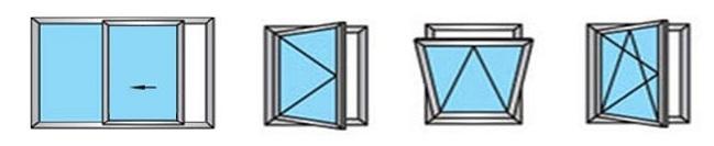 tipos-de-ventanas